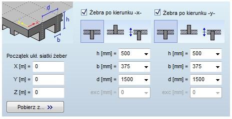 Parametryczne płyty użebrowane