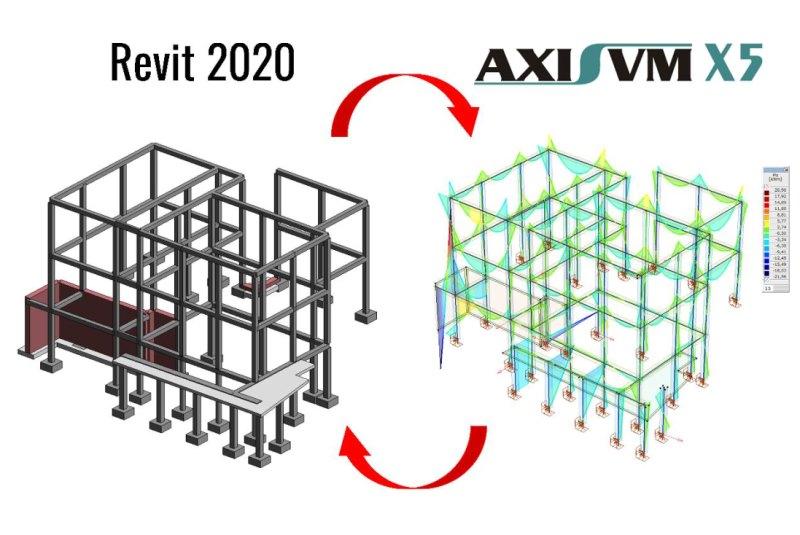 Dwukierunkowa wymiana danych (import/eksport) pomiędzy AxisVM a REVIT 2020