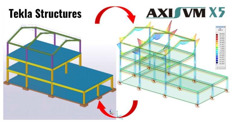 Dwukierunkowa wymiana danych (import/eksport) pomiędzy AxisVM a Tekla Structures.