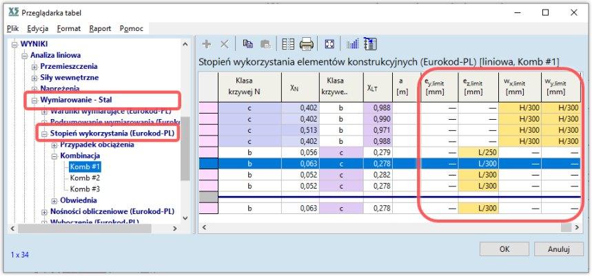 Przyjęte dopuszczalne warunki dla SGU uwzględnione w tabeli do wymiarowania elementów stalowych.
